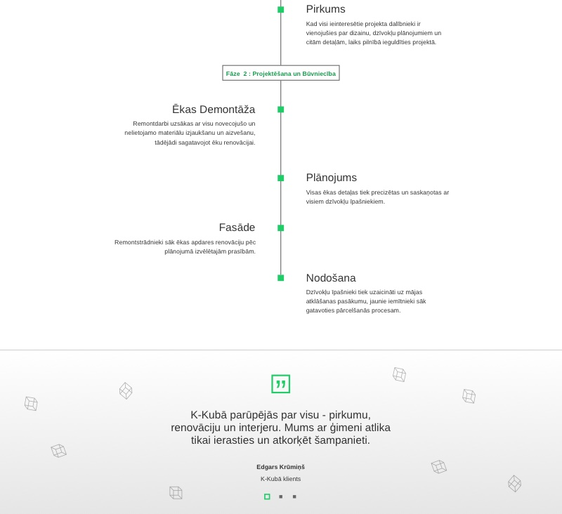 The project timeline and testimonials of K-Kubā